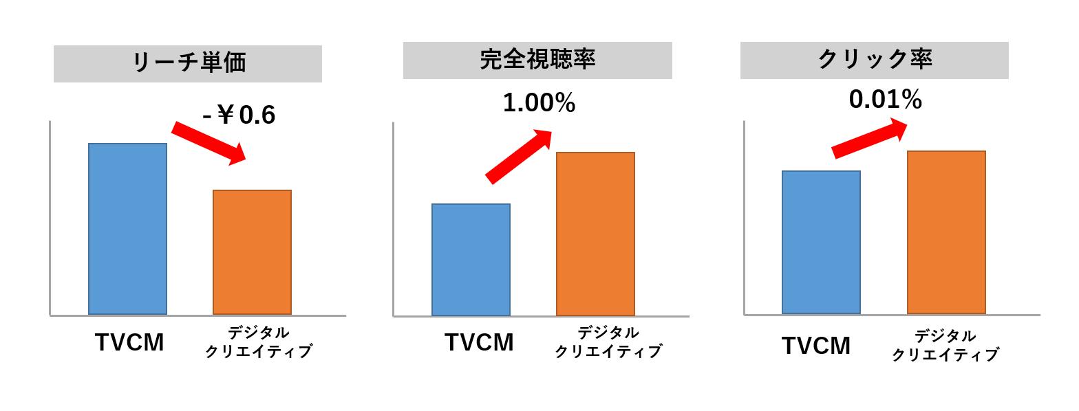 IG_グラフ
